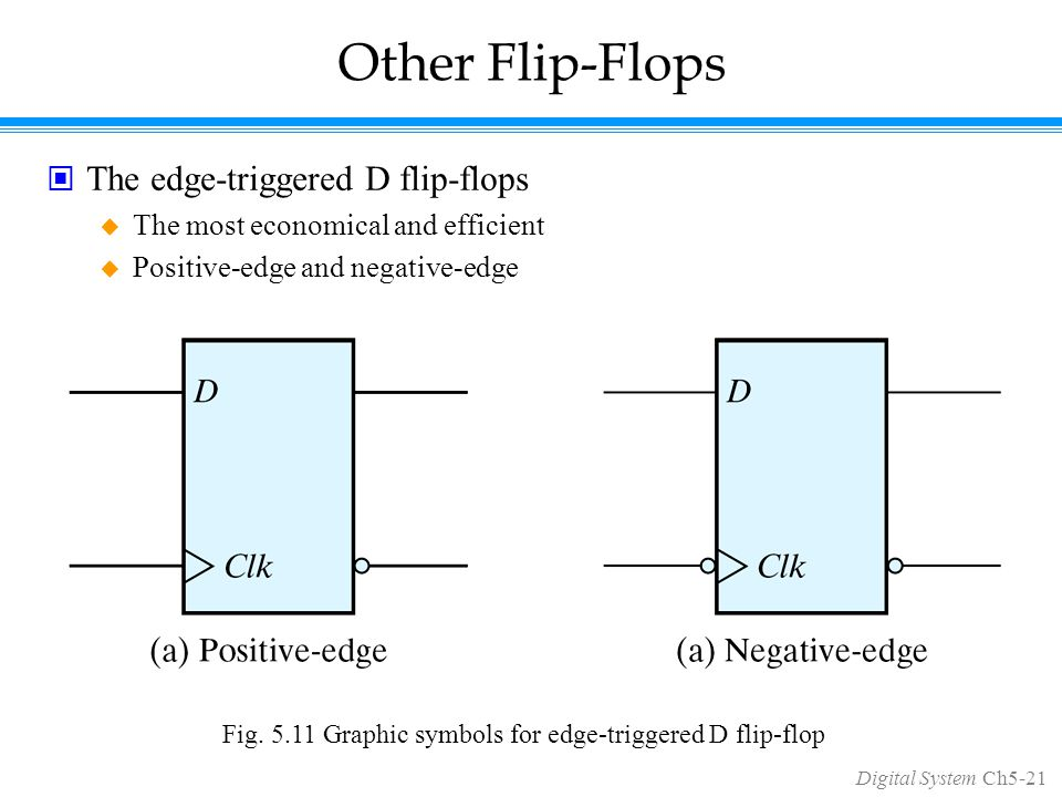 Digital System Ch5-21 Other Flip-Flops The edge-triggered D flip-flops  The most economical and efficient  Positive-edge and negative-edge Fig.