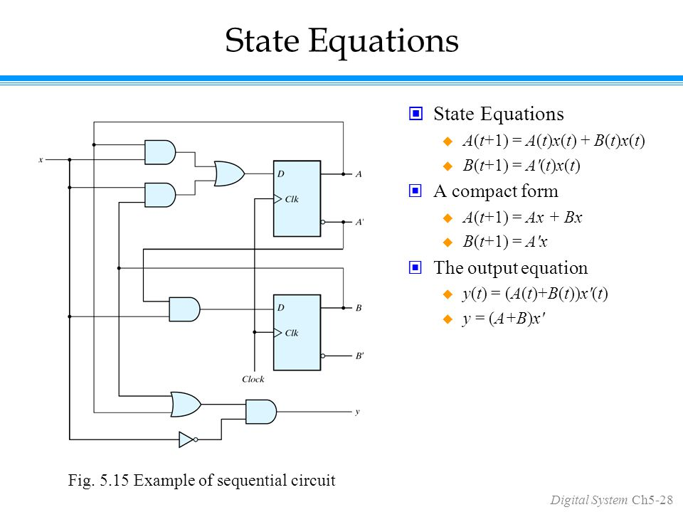 Digital System Ch5-28 State Equations  A(t+1) = A(t)x(t) + B(t)x(t)  B(t+1) = A (t)x(t) A compact form  A(t+1) = Ax + Bx  B(t+1) = A x The output equation  y(t) = (A(t)+B(t))x (t)  y = (A+B)x Fig.