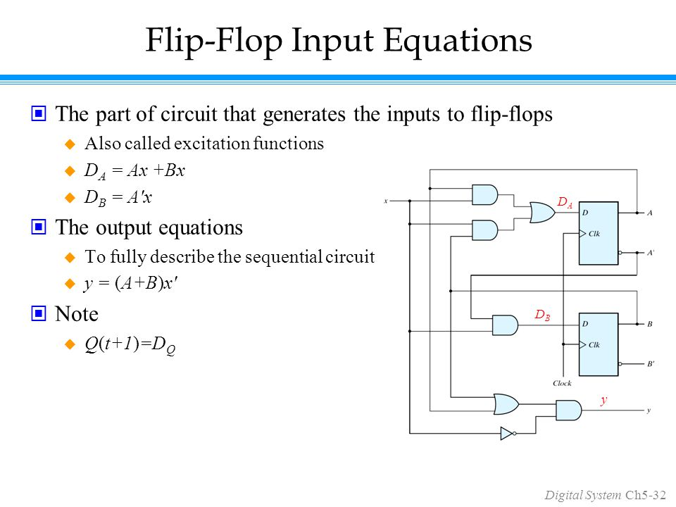 Digital System Ch5-32 Flip-Flop Input Equations The part of circuit that generates the inputs to flip-flops  Also called excitation functions  D A = Ax +Bx  D B = A x The output equations  To fully describe the sequential circuit  y = (A+B)x Note  Q(t+1)=D Q DADA DBDB y