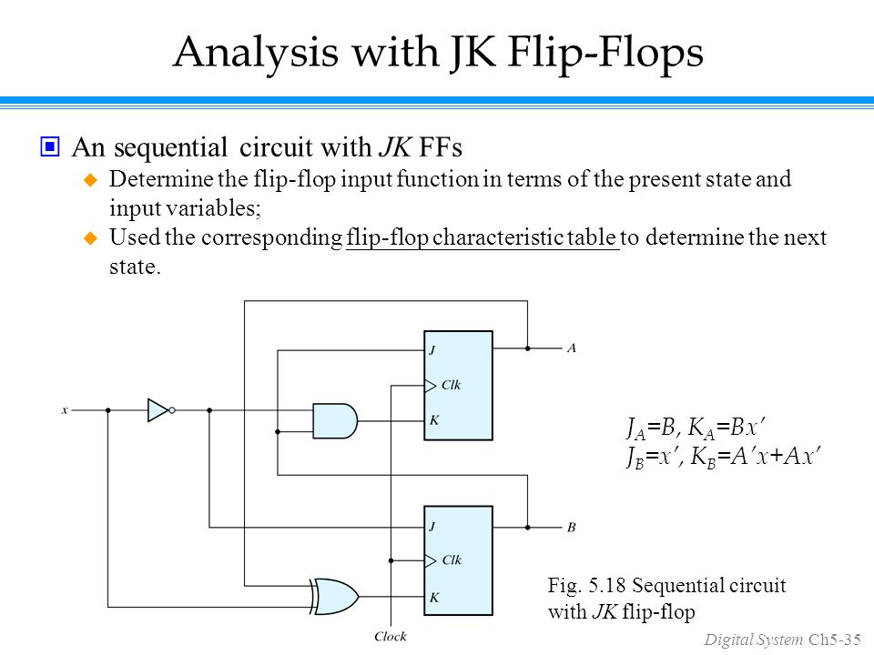 Digital System Ch5-35 Analysis with JK Flip-Flops An sequential circuit with JK FFs  Determine the flip-flop input function in terms of the present state and input variables;  Used the corresponding flip-flop characteristic table to determine the next state.