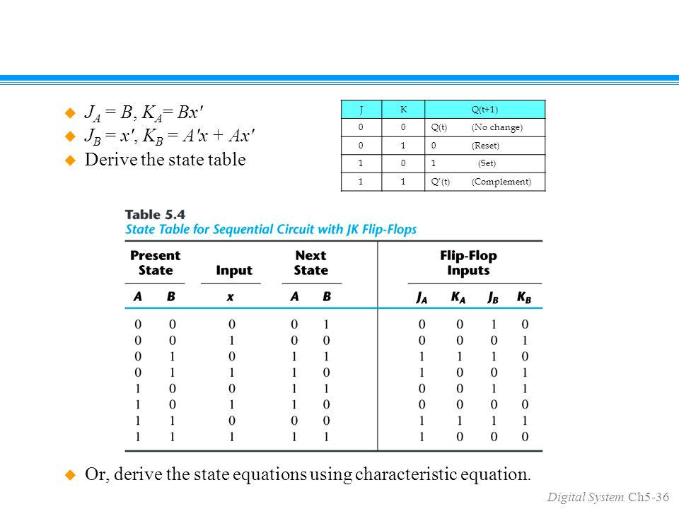 Digital System Ch5-36  J A = B, K A = Bx  J B = x , K B = A x + Ax  Derive the state table  Or, derive the state equations using characteristic equation.