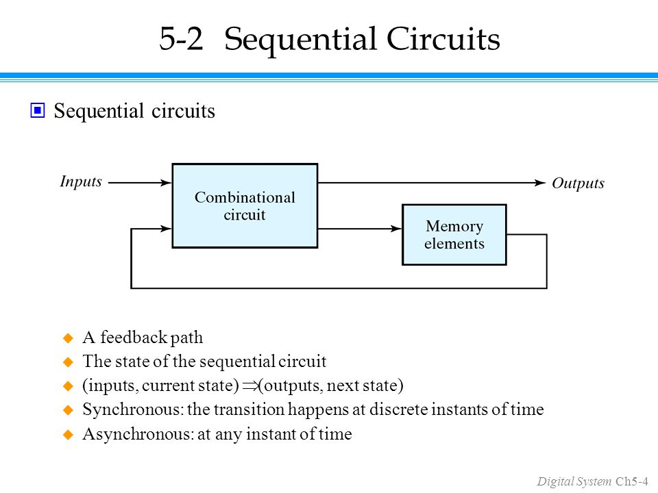 Digital System Ch5-4 5-2Sequential Circuits Sequential circuits  A feedback path  The state of the sequential circuit  (inputs, current state)  (outputs, next state)  Synchronous: the transition happens at discrete instants of time  Asynchronous: at any instant of time