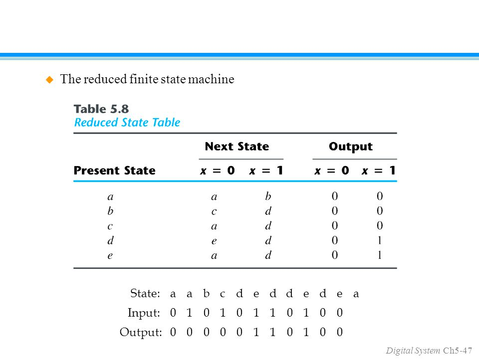 Digital System Ch5-47  The reduced finite state machine State:aabcdeddedea Input:01010110100 Output:00000110100