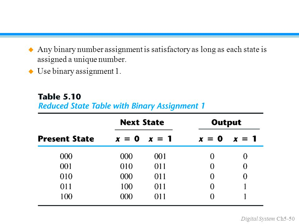 Digital System Ch5-50  Any binary number assignment is satisfactory as long as each state is assigned a unique number.