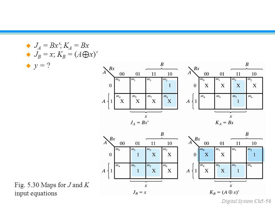 Digital System Ch5-58  J A = Bx ; K A = Bx  J B = x; K B = (A ⊕ x) '  y = .