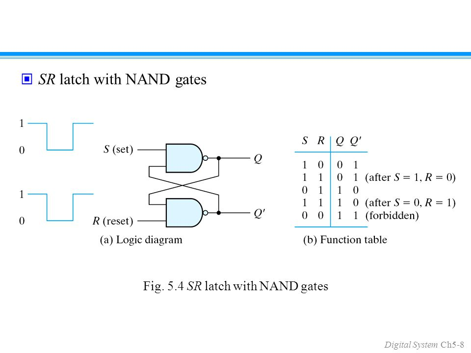 Digital System Ch5-8 SR latch with NAND gates Fig. 5.4 SR latch with NAND gates