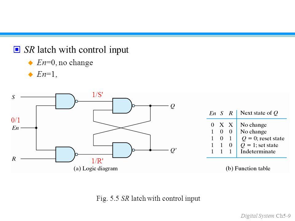 Digital System Ch5-9 SR latch with control input  En=0, no change  En=1, 0/1 1/S 1/R Fig.