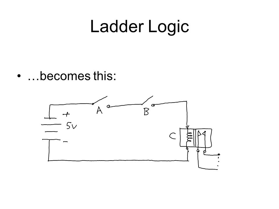 Ladder Logic …becomes this: