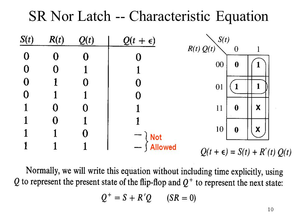 10 SR Nor Latch -- Characteristic Equation Not Allowed