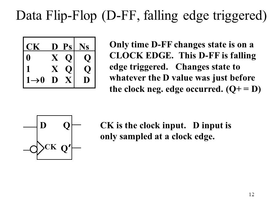 12 Data Flip-Flop (D-FF, falling edge triggered) CK D Ps Ns 0 X Q Q 1 X Q Q 1  0 D X D Only time D-FF changes state is on a CLOCK EDGE.