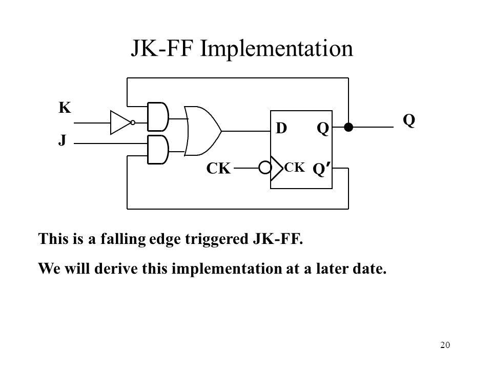 20 JK-FF Implementation DQ CK Q'Q' Q K J This is a falling edge triggered JK-FF.