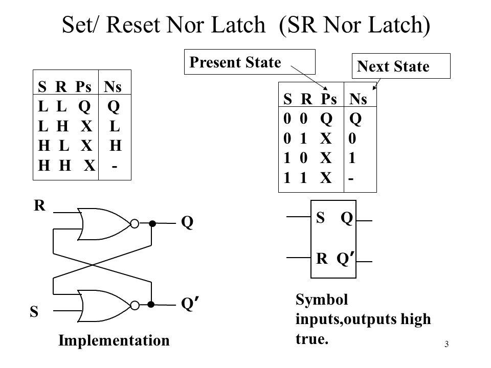 3 Set/ Reset Nor Latch (SR Nor Latch) S R Ps Ns L L Q Q L H X L H L X H H H X - Present State Next State SQ R Q'Q' R S Q Q'Q' Implementation Symbol inputs,outputs high true.