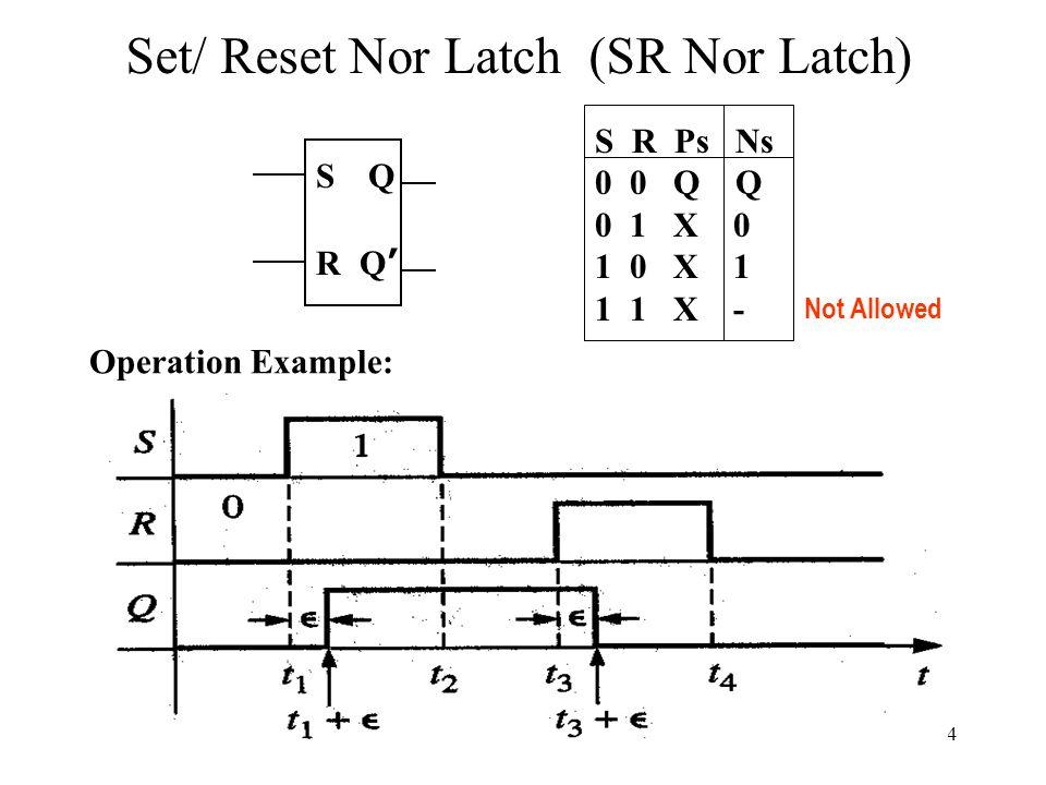 4 Set/ Reset Nor Latch (SR Nor Latch) SQ R Q'Q' Operation Example: S R Ps Ns 0 0 Q Q 0 1 X 0 1 0 X 1 1 1 X - Not Allowed