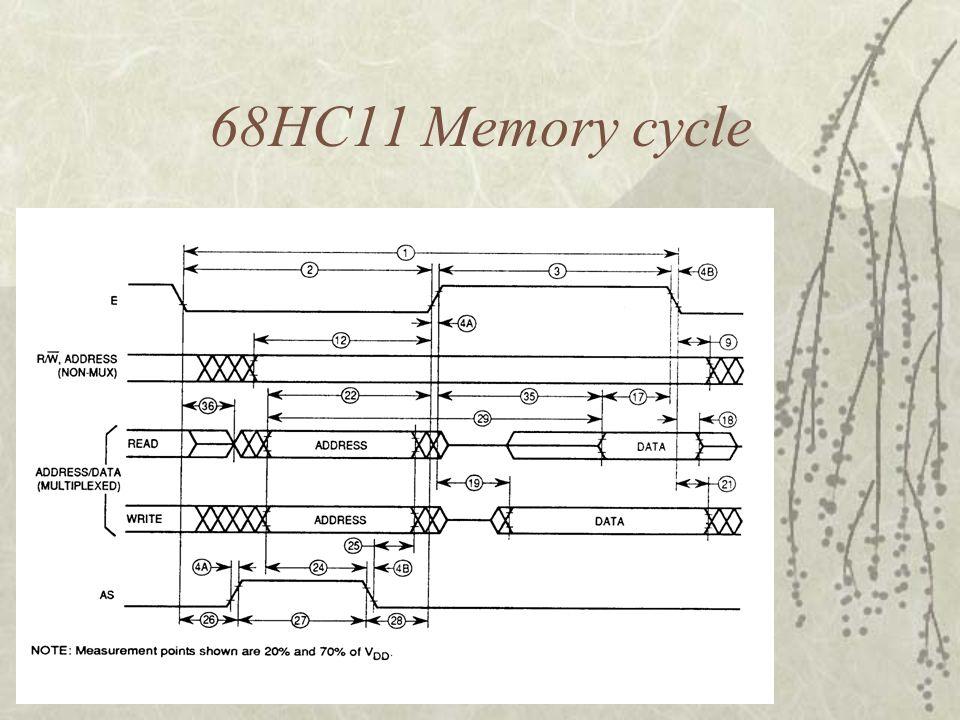 68HC11 Memory cycle
