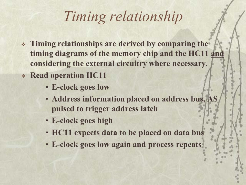 Timing relationship  Timing relationships are derived by comparing the timing diagrams of the memory chip and the HC11 and considering the external c