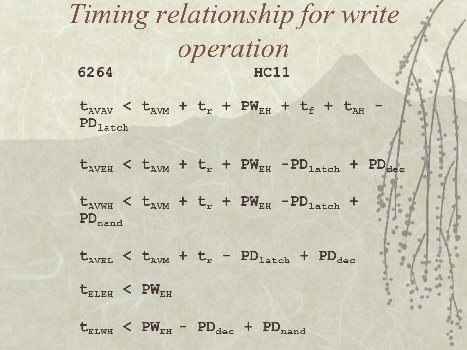 Timing relationship for write operation 6264HC11 t AVAV < t AVM + t r + PW EH + t f + t AH - PD latch t AVEH < t AVM + t r + PW EH -PD latch + PD dec