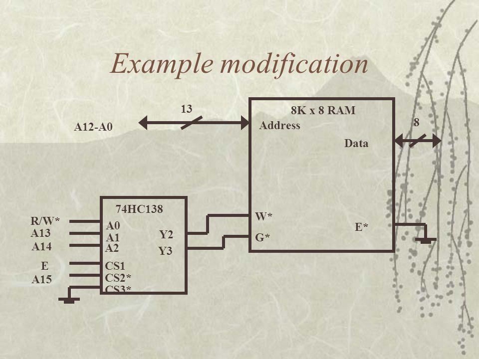 Example modification Address Data E* W* G* 8K x 8 RAM 74HC138 Y2 Y3 A0 A1 A2 CS1 CS2* CS3* 8 13 A12-A0 R/W* A13 A14 E A15