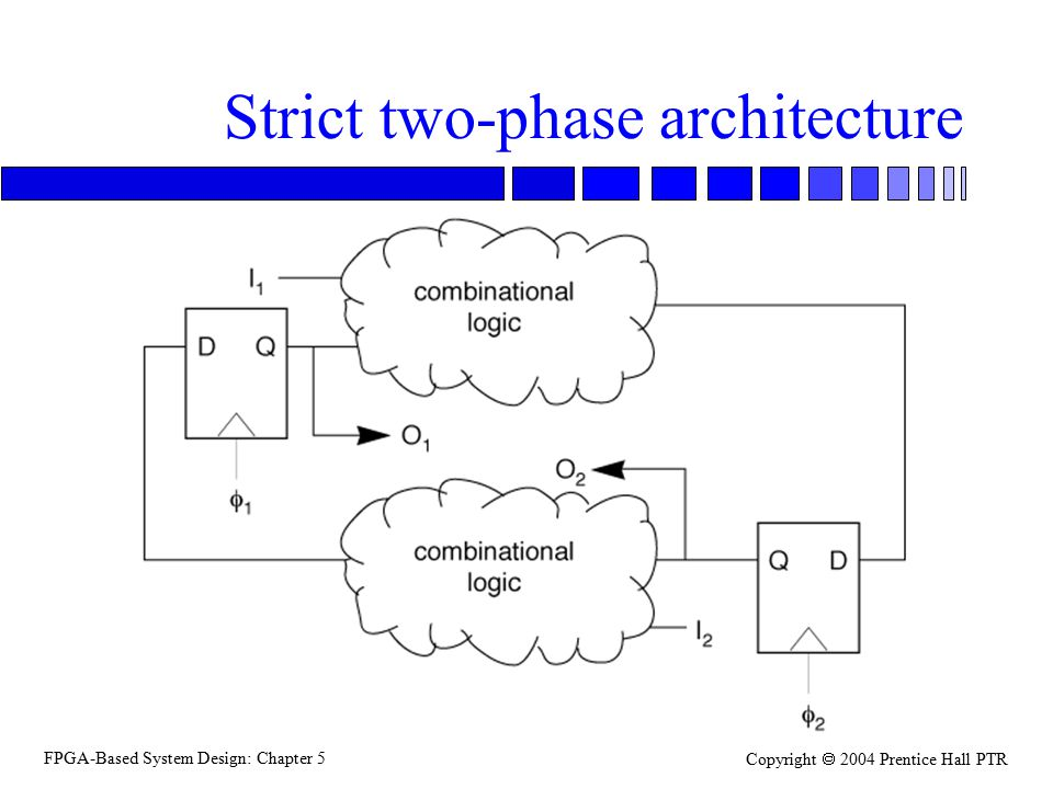 FPGA-Based System Design: Chapter 5 Copyright  2004 Prentice Hall PTR Strict two-phase architecture