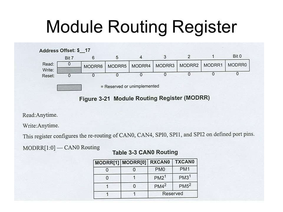 Module Routing Register