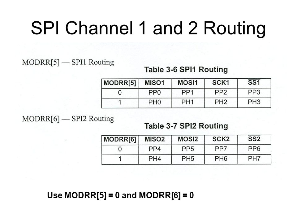 SPI Channel 1 and 2 Routing Use MODRR[5] = 0 and MODRR[6] = 0