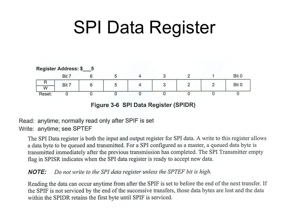 SPI Data Register