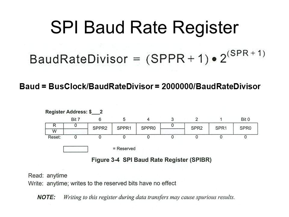 SPI Baud Rate Register Baud = BusClock/BaudRateDivisor = 2000000/BaudRateDivisor