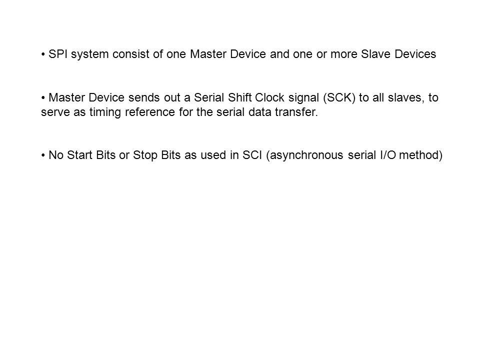 SPI Control Register 2