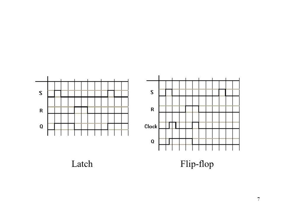 7 LatchFlip-flop