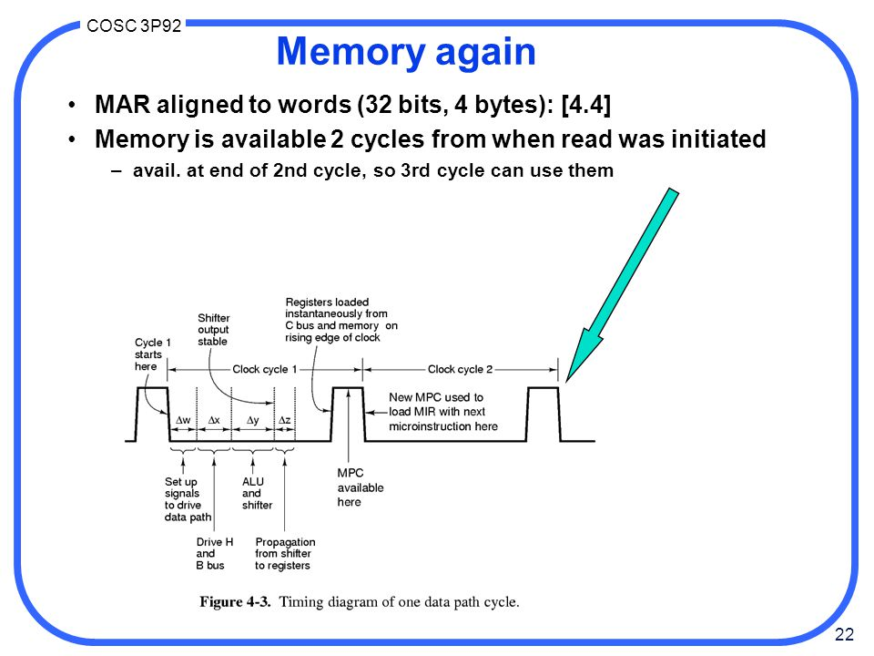 22 COSC 3P92 Memory again MAR aligned to words (32 bits, 4 bytes): [4.4] Memory is available 2 cycles from when read was initiated –avail.