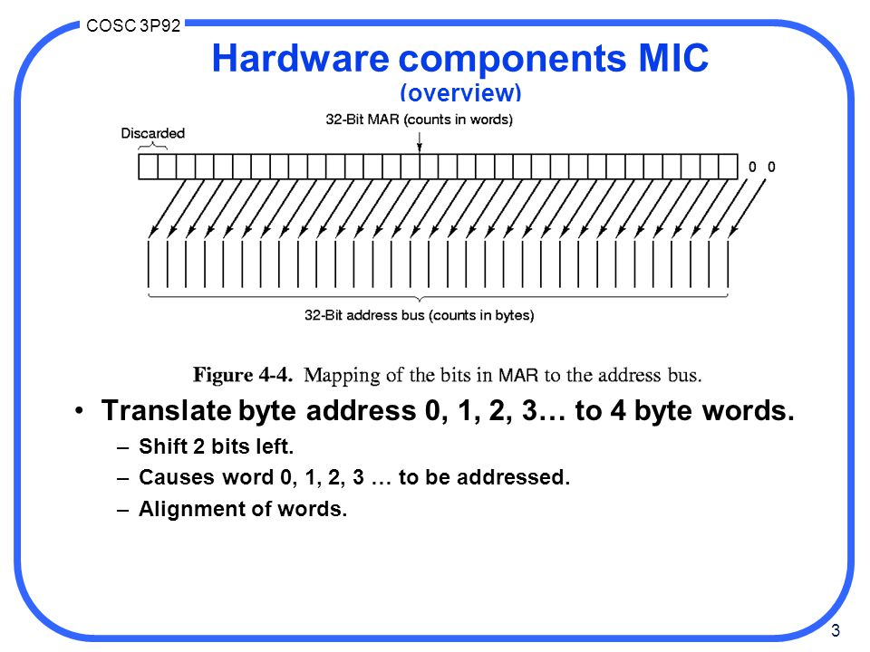3 COSC 3P92 Hardware components MIC (overview) Translate byte address 0, 1, 2, 3… to 4 byte words.