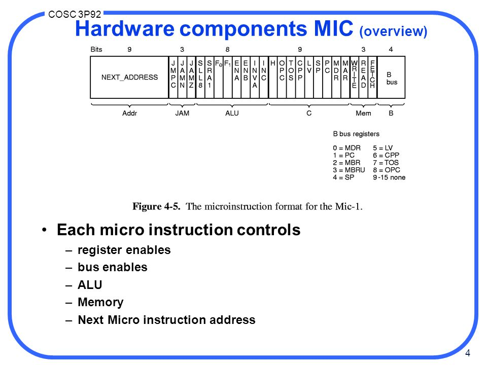 4 COSC 3P92 Hardware components MIC (overview) Each micro instruction controls –register enables –bus enables –ALU –Memory –Next Micro instruction address