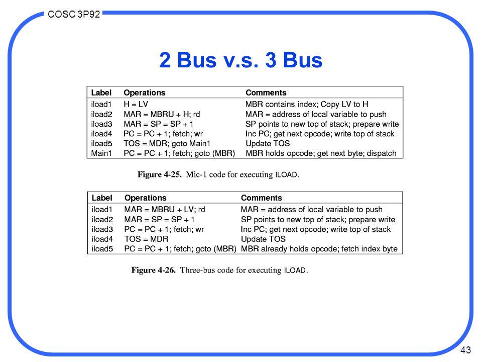 43 COSC 3P92 2 Bus v.s. 3 Bus