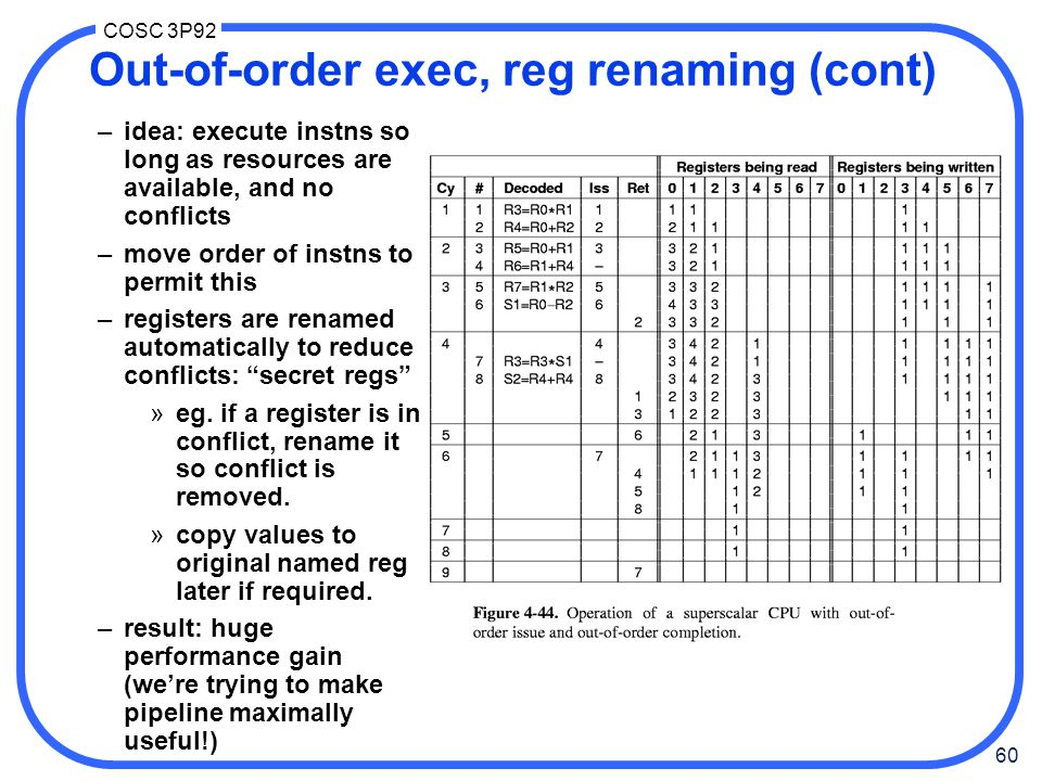 60 COSC 3P92 –idea: execute instns so long as resources are available, and no conflicts –move order of instns to permit this –registers are renamed automatically to reduce conflicts: secret regs »eg.
