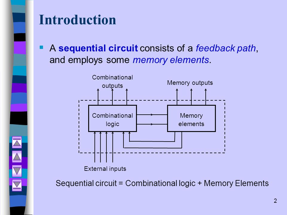 2 Introduction  A sequential circuit consists of a feedback path, and employs some memory elements. Combinational logic Memory elements Combinational