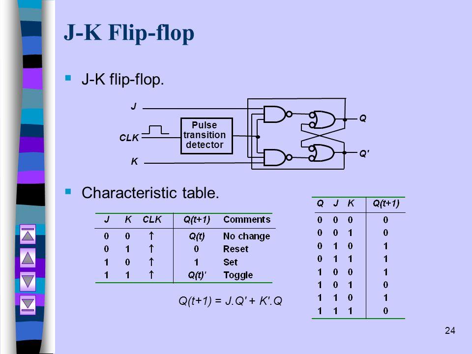 24 J-K Flip-flop  J-K flip-flop.  Characteristic table. J Q Q' CLK Pulse transition detector K Q(t+1) = J.Q' + K'.Q
