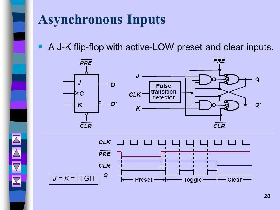 28 Asynchronous Inputs  A J-K flip-flop with active-LOW preset and clear inputs. J Q Q' CLK Pulse transition detector K PRE CLR J C K Q Q' PRE CLR PR