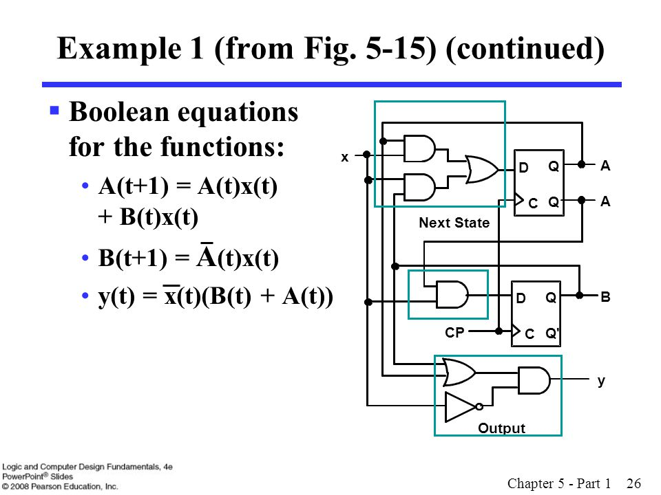 Chapter 5 - Part 1 26 Example 1 (from Fig. 5-15) (continued)  Boolean equations for the functions: A(t+1) = A(t)x(t) + B(t)x(t) B(t+1) = A (t)x(t) y(