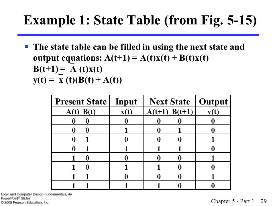 Chapter 5 - Part 1 29 Example 1: State Table (from Fig. 5-15)  The state table can be filled in using the next state and output equations: A(t+1) = A
