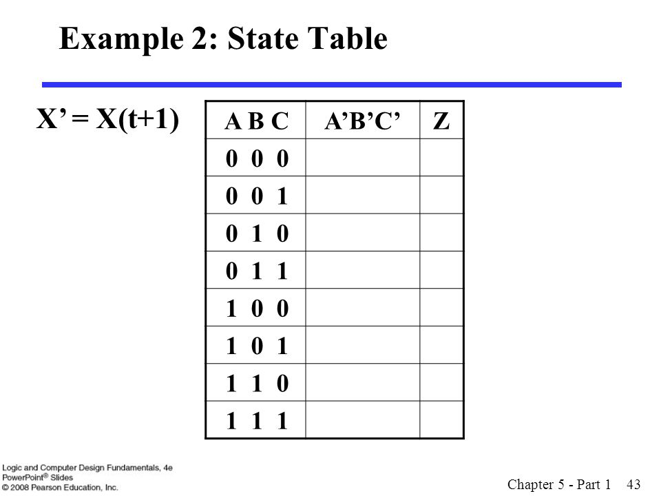 Chapter 5 - Part 1 43 Example 2: State Table A B C A'B'C' Z 0 0 0 0 0 1 0 1 0 0 1 1 1 0 0 1 0 1 1 1 0 1 1 1 X' = X(t+1)