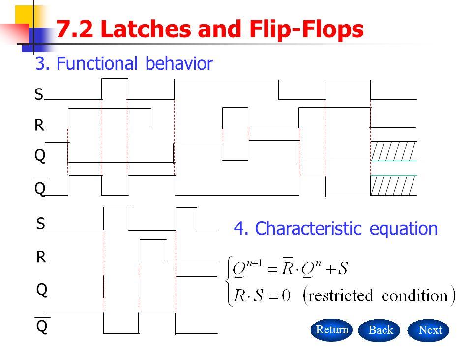 NextBackReturn 7.2 Latches and Flip-Flops 3. Functional behavior S R Q Q S R Q Q 4.