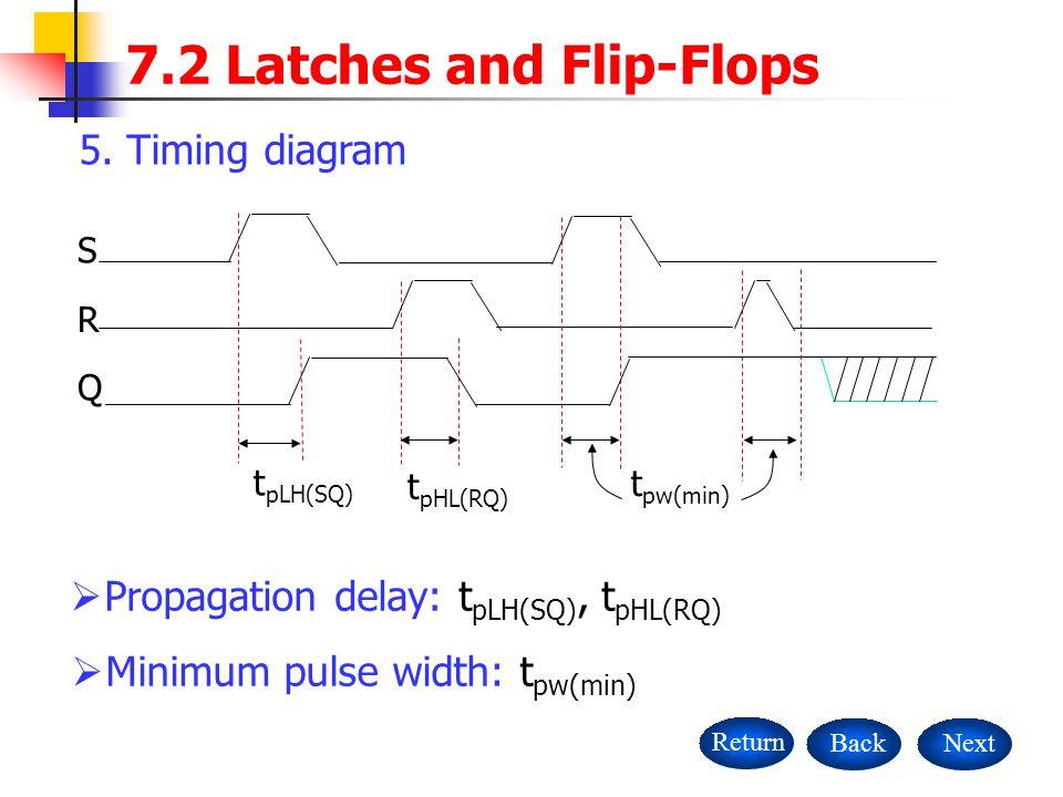 NextBackReturn 7.2 Latches and Flip-Flops 5.