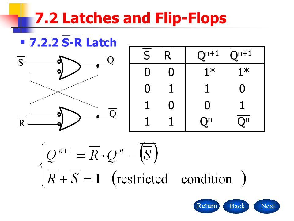 NextBackReturn 7.2 Latches and Flip-Flops  7.2.2 S-R Latch Q S R Q 1* 1* 1 0 0 1 Q n 0 0 0 1 1 0 1 1 Q n+1 S R