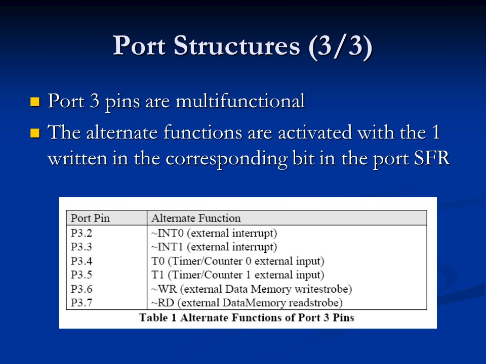 Port Structures (3/3) Port 3 pins are multifunctional Port 3 pins are multifunctional The alternate functions are activated with the 1 written in the