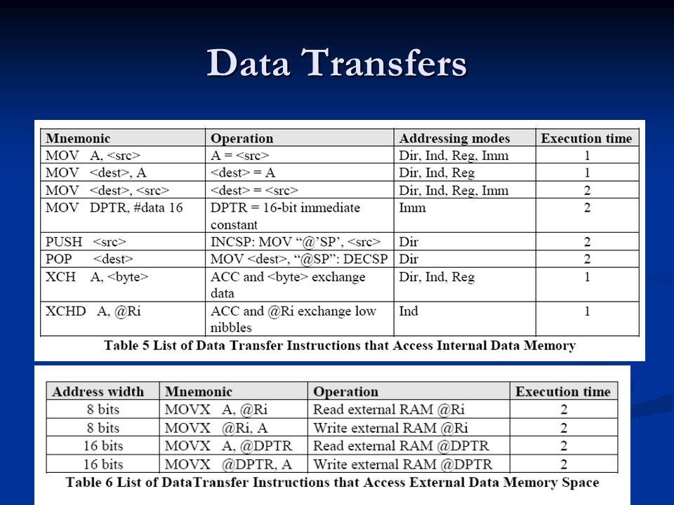 Data Transfers
