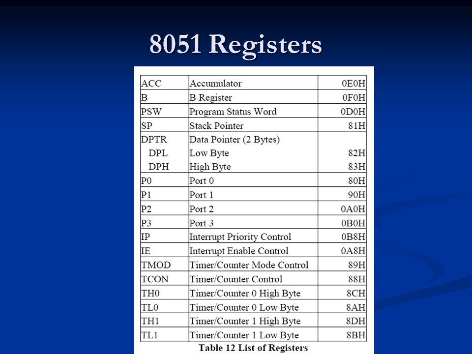 8051 Registers