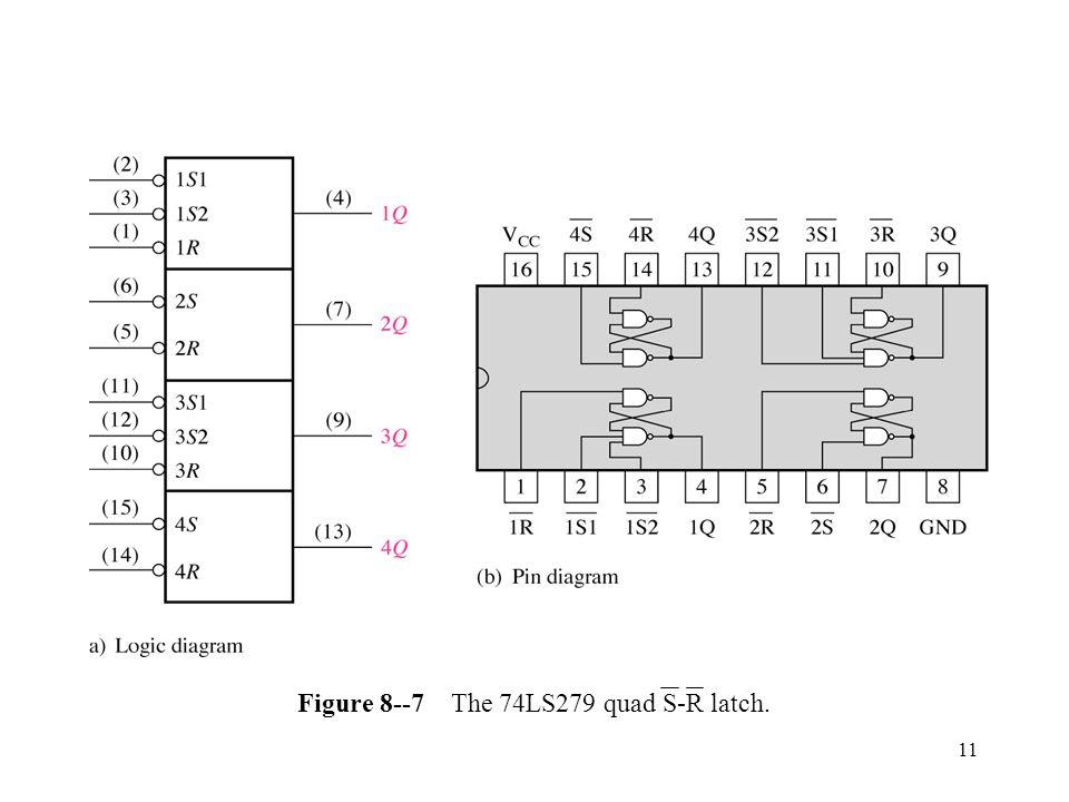 11 Figure 8--7 The 74LS279 quad S-R latch.