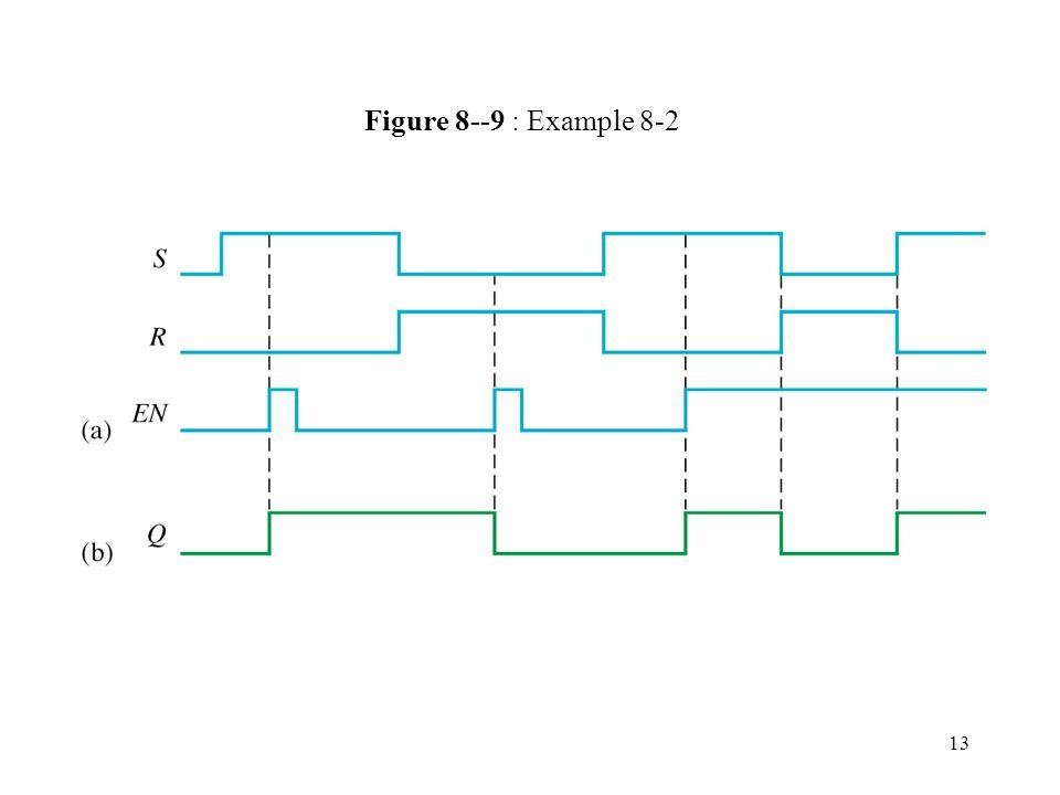 13 Figure 8--9 : Example 8-2