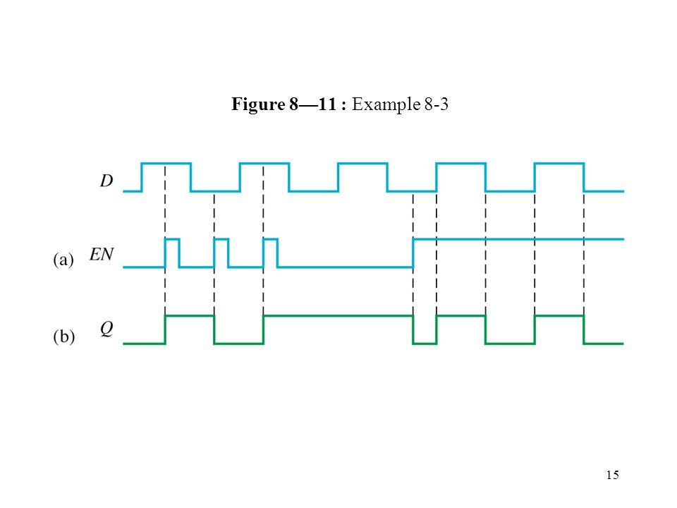 15 Figure 8—11 : Example 8-3