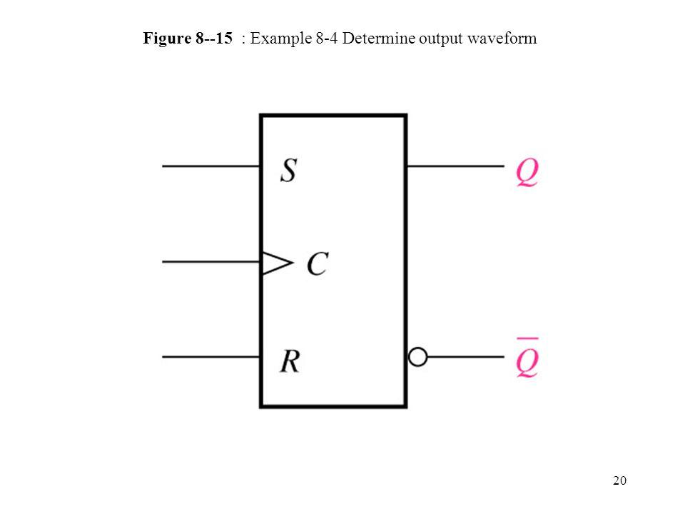 20 Figure 8--15 : Example 8-4 Determine output waveform