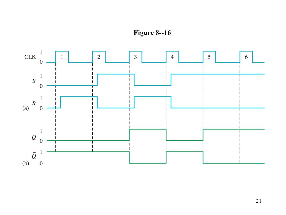 21 Figure 8--16